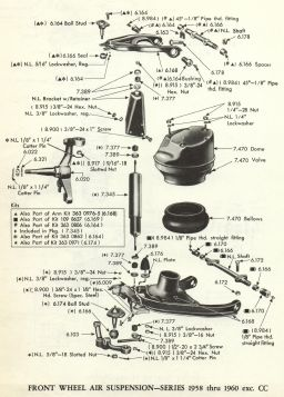 1958-1960-cadillac-exc-CC-front-wheel-air-suspension